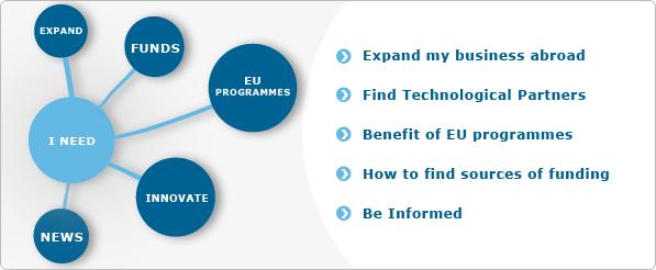 Αποτέλεσμα εικόνας για enterprise europe network 60 countries